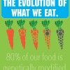 GMOs and nutrition